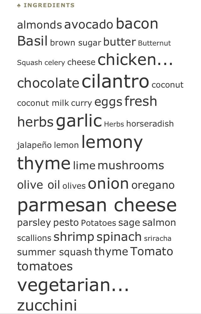 Top 12 Recipe Ingredients