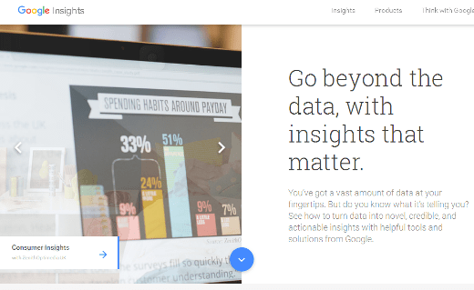 Google Insight dan Google Trends