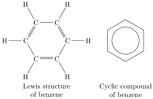 Introduction to Organic Chemistry and Hydrocarbons