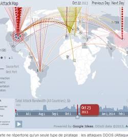 Retour sur les principales attaques informatiques en France et dans le monde