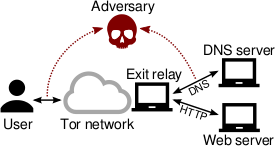 defector_overview