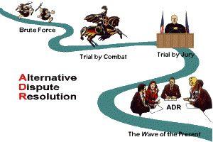 Resolución de conflictos con directiva ADR