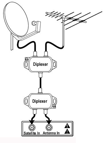 Satellite Diplexer Diagram Dish Network Dual Receiver