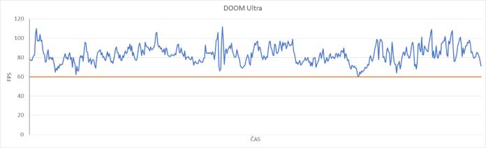 DOOM Ultra