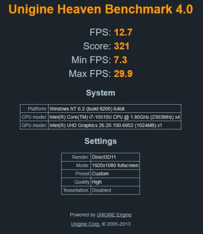 Lenovo Yoga C640 - Unigine Heaven.