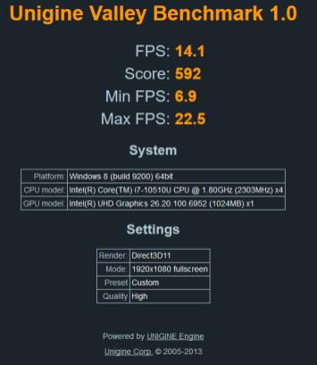 Lenovo Yoga C640 - Unigine Valley.