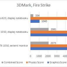 3D Mark: Fire Strike, výsledky.