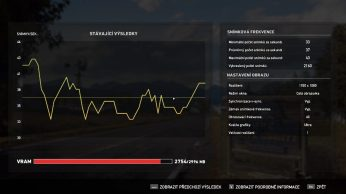 FarCry5 Benchmark Ultra L340 gaming