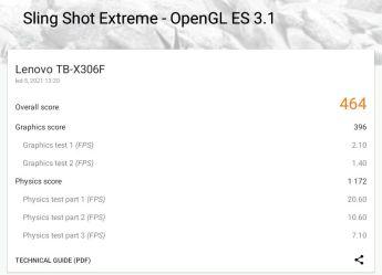 Tab M10 HD 2Gen 3DMark Sling Shot Extreme