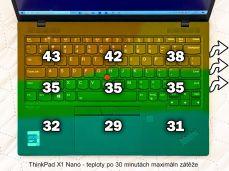 ThinkPad X1 Nano foto 36 teploty
