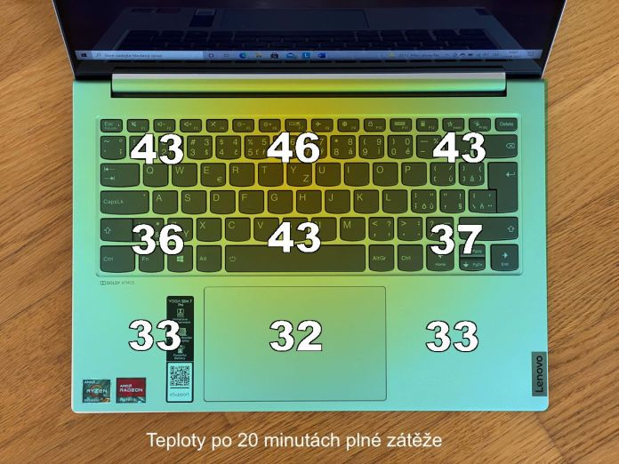 Lenovo Yoga Slim 7 Pro 14ACH5 foto-21-teploty
