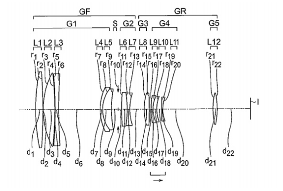 New Crazy Patents: Olympus 300-500mm and 200-300mm f/2.8-4
