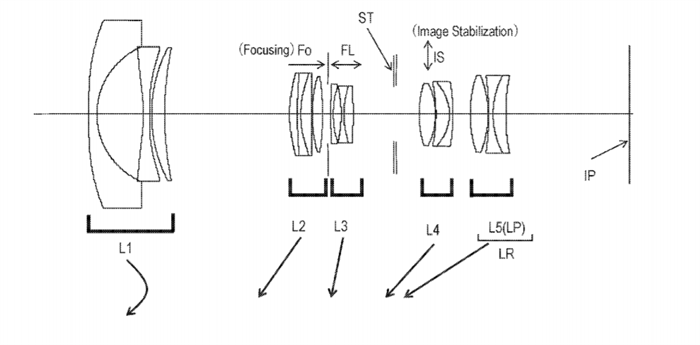 New Patents: Canon EF 17-70mm F3.5-5.6 and EF 16-60mm F3-5