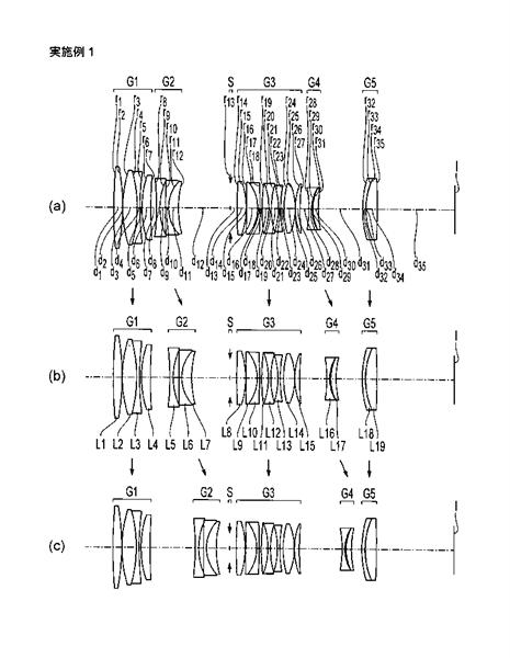 New Patents: Olympus 70-250mm f/3.5 and 100-400 f/4.5 MFT