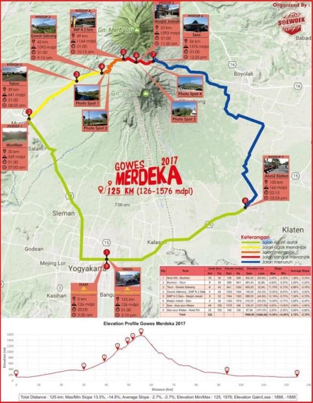 peta gowes merdeka 2017