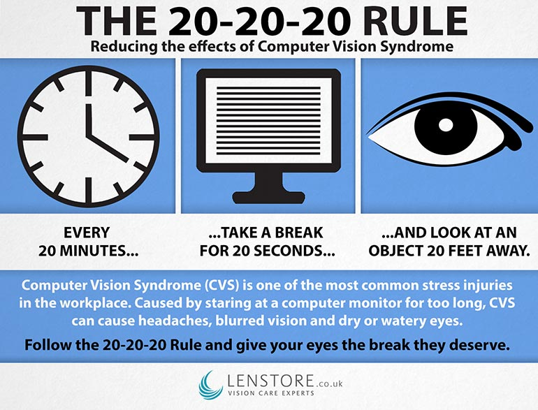 the 20-20-20 rule