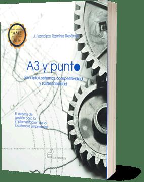 Libro A3 y Punto