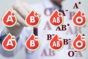 Golongan Darah Manusia