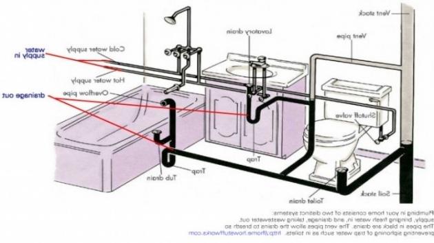 Bathtub Drain Diagram Bathtub Designs
