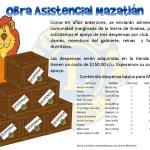Campaña Asistencial – Convención Distrital