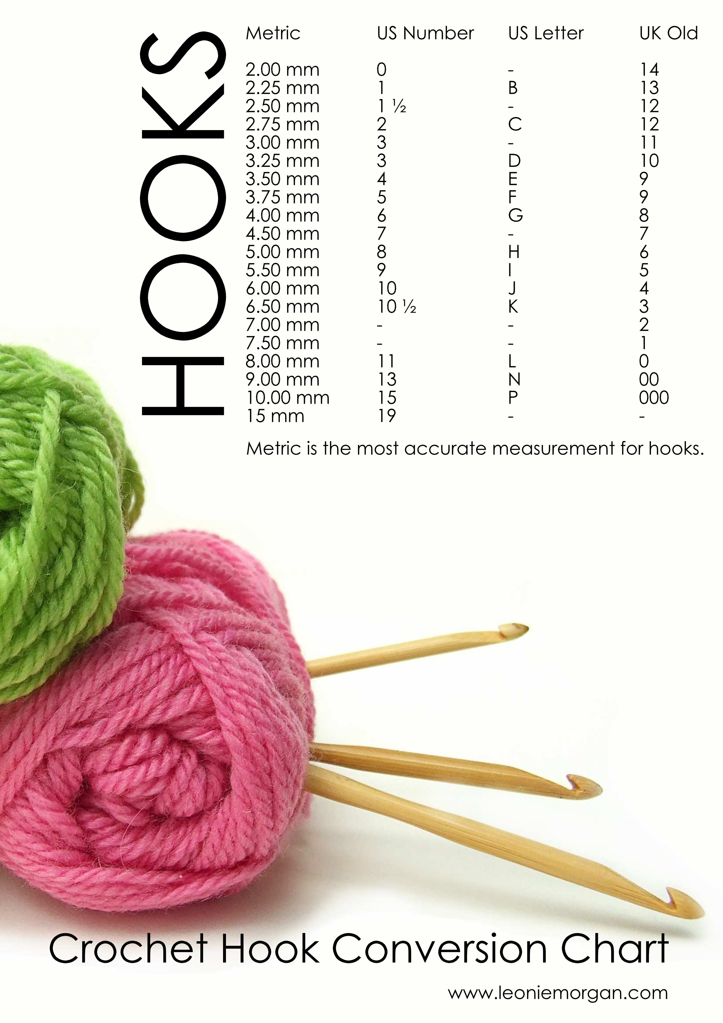 Crochet Hook Conversion Chart - Metric, Us Letter And Number And Uk Old  Sizes
