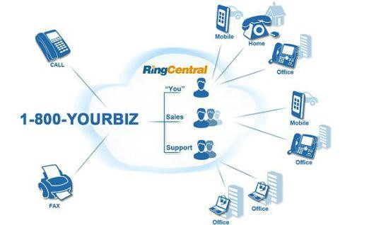 Best Business Phone System Installers 3