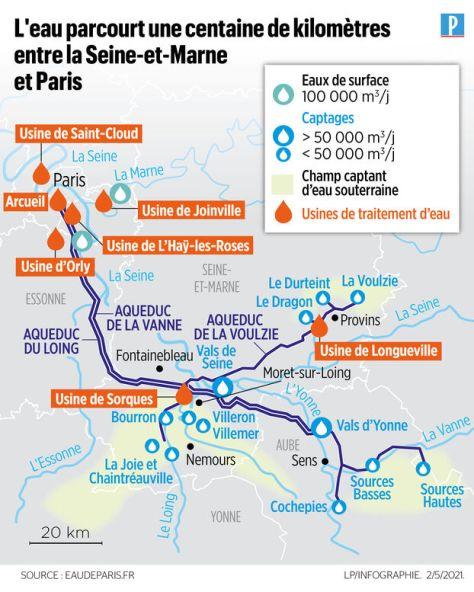 En échange de son eau potable, Paris promet de soutenir des projets en Seine-et-Marne