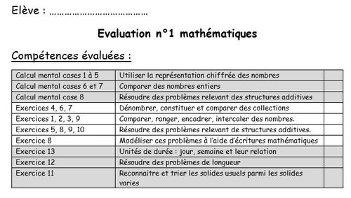Compétences des évaluations VLM