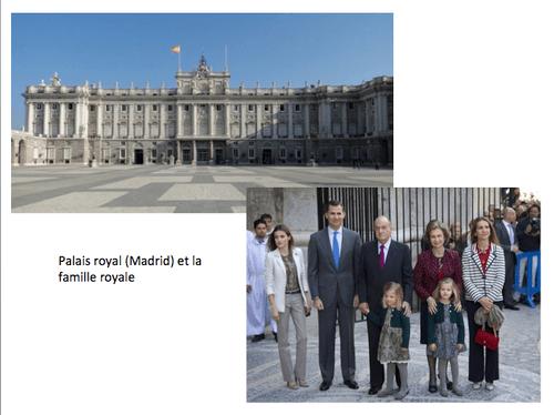 Mes fiches pays : l'Espagne