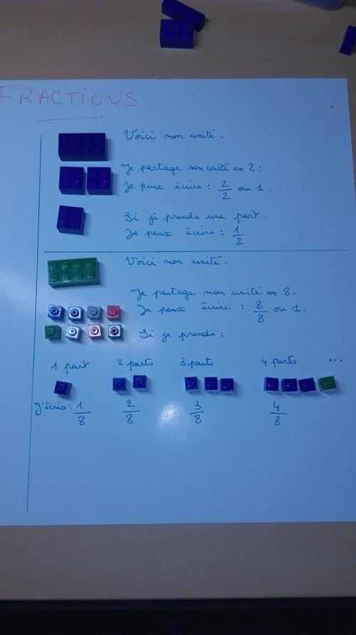 Des idées de manipulation mathématiques avec Lego !