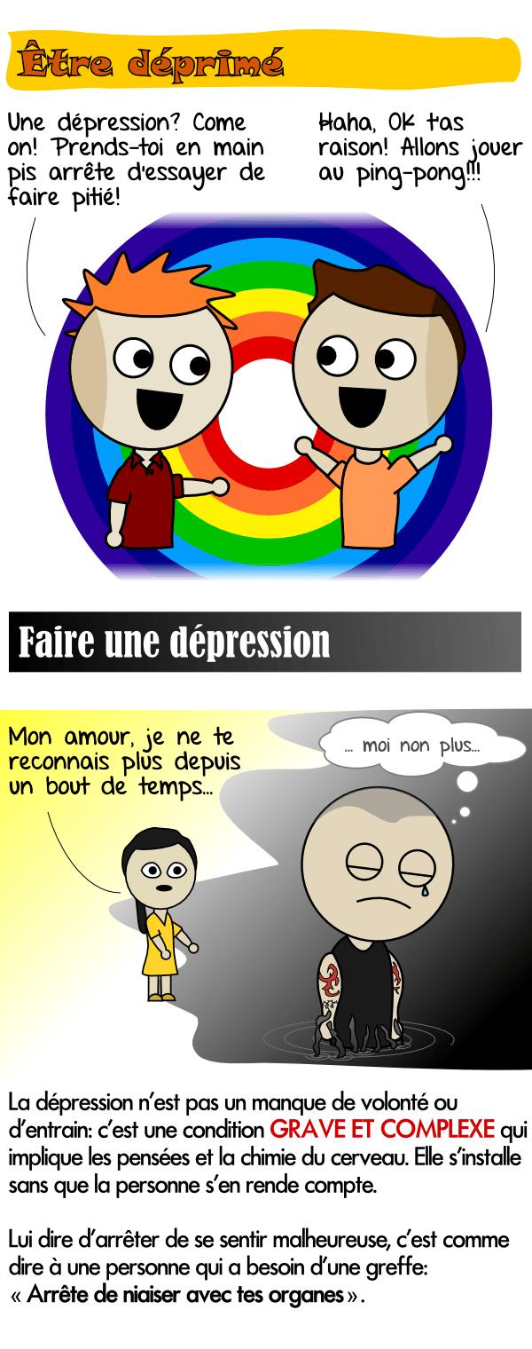 Les personnes qui souffrent de dépression ne se reconnaissent plus