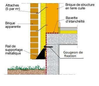 facade cuisine bois
