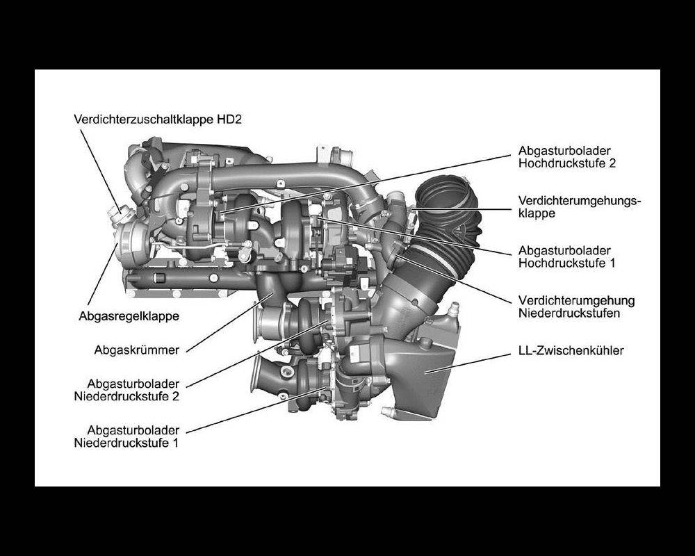 related with bmw b48 engine diagram
