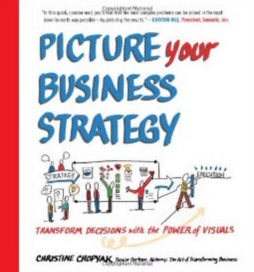picture-your-business-strategy