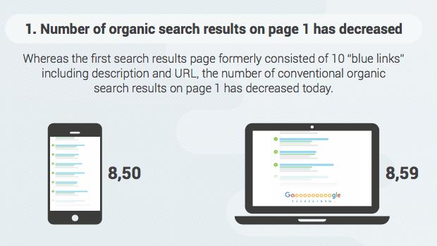 nombre résultats page 1 google