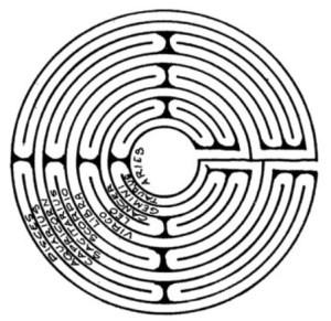 Schéma du labyrinthe de la Cathédrale de Chartres