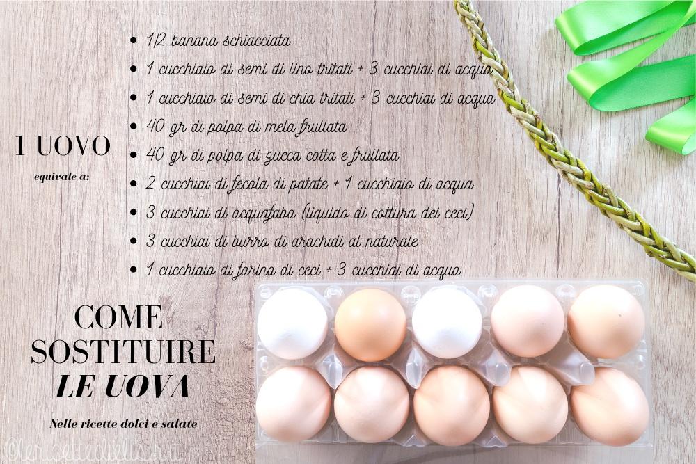 come sostituire le uova le ricette di elisir