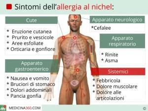 SNAS: allergia al nichel