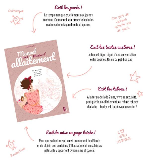manuel tres illustre d allaitement