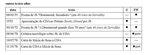 Cor. JS- CDA_Page_2