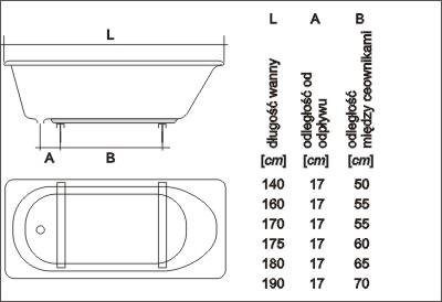 Mocowanie nek w wannie akrylowej co warto wiedzie