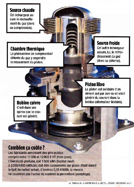 Microcogénération à moteur Stirling