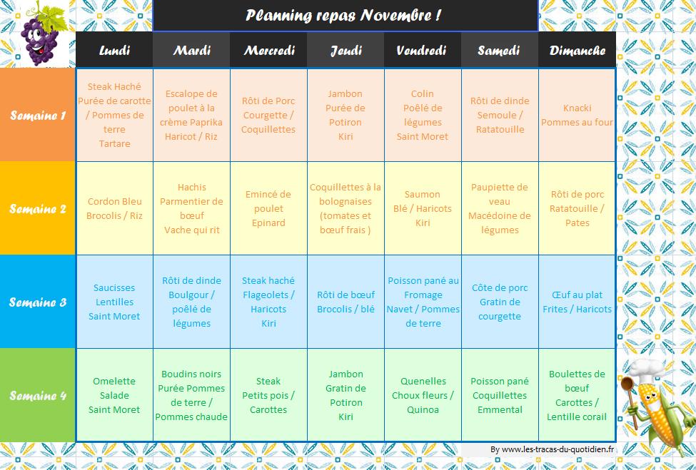 planning cuisine
