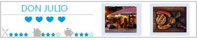 Blog restaurant Julia Buenos Aires