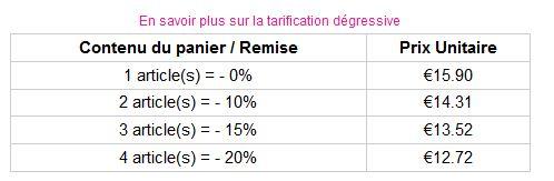 raniania_prix_reduction