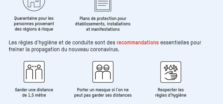 Concept de protection COVID-19 pour les manifestations
