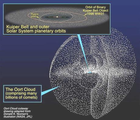 Voyager 1 oltre il sistema solare... fra 17.000 anni