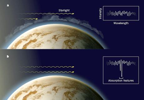Hubble analizza l'atmosfera di un esopianeta nettuniano