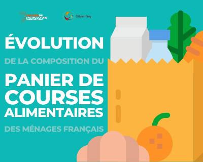 Evolution de la composition du panier de courses d'après les AgriData d'Olivier Frey.