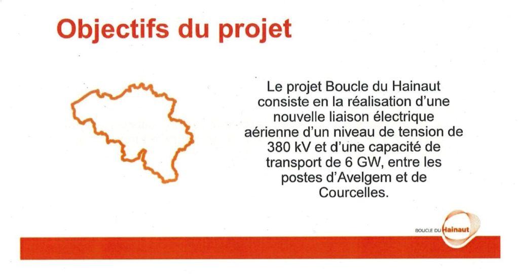 ELIA CCATM - Objectif de la Boucle du Hainaut